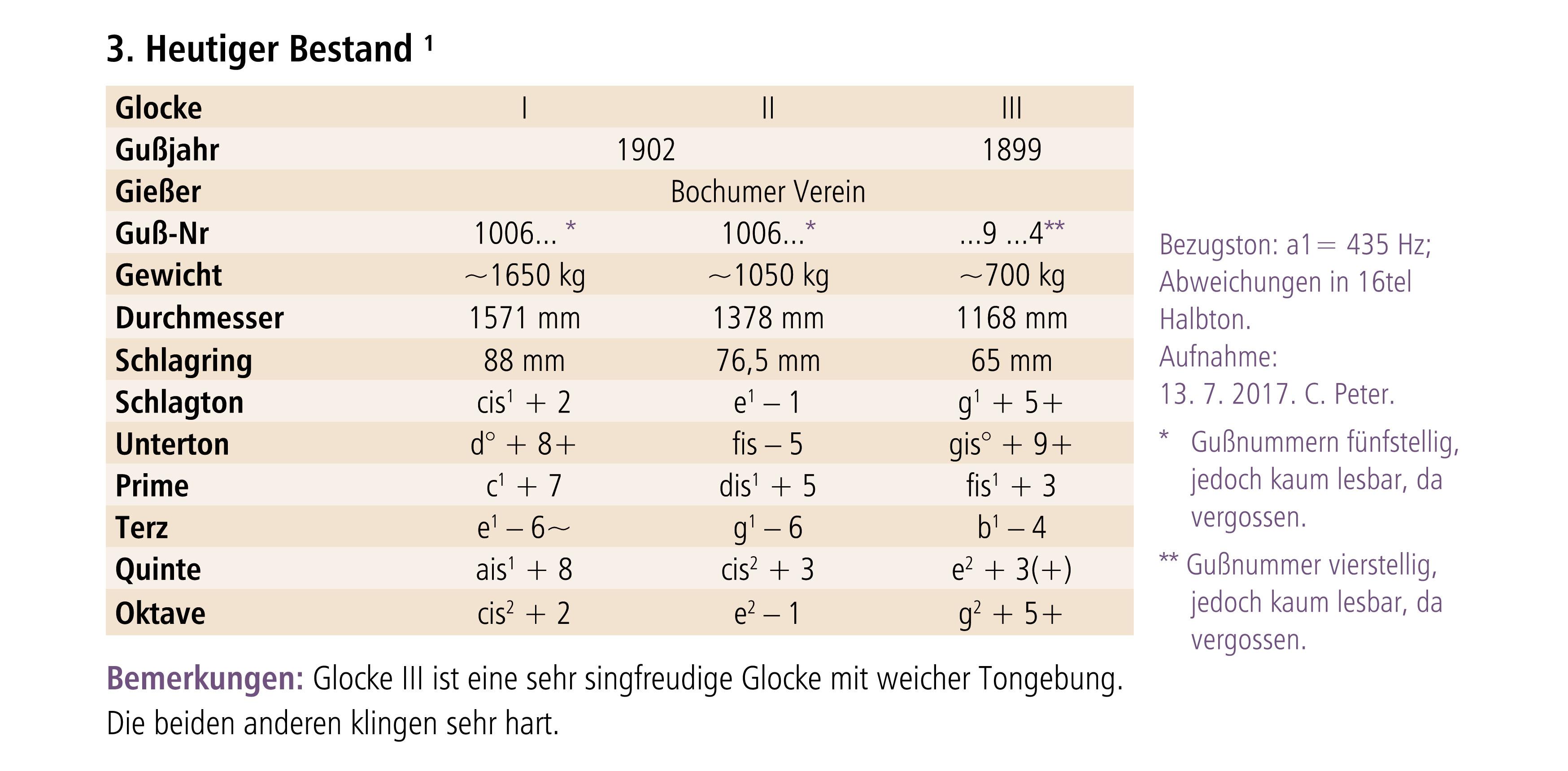 Tolle Weicher Lebenslauf Fotos - Entry Level Resume Vorlagen ...